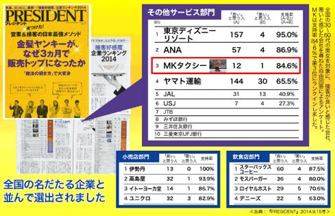 日本 MK 的服務認證雜誌報導