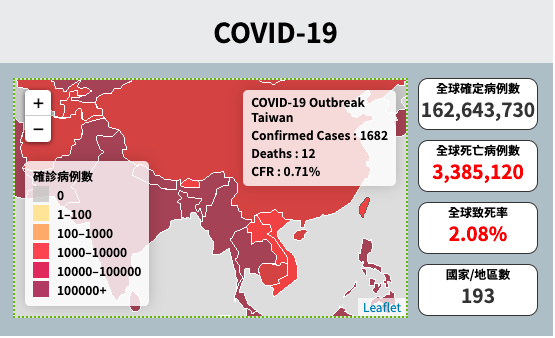covid-19_table of death