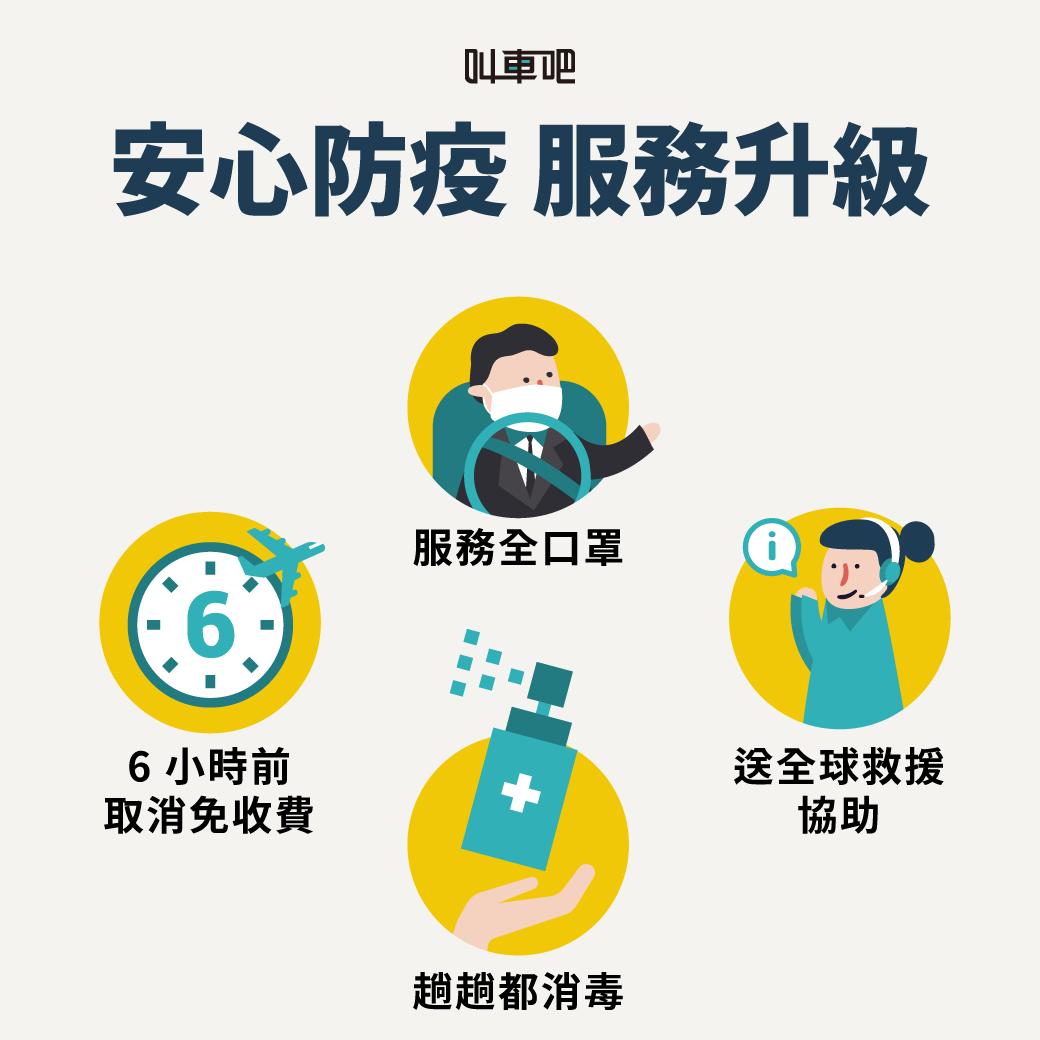 台灣 防疫