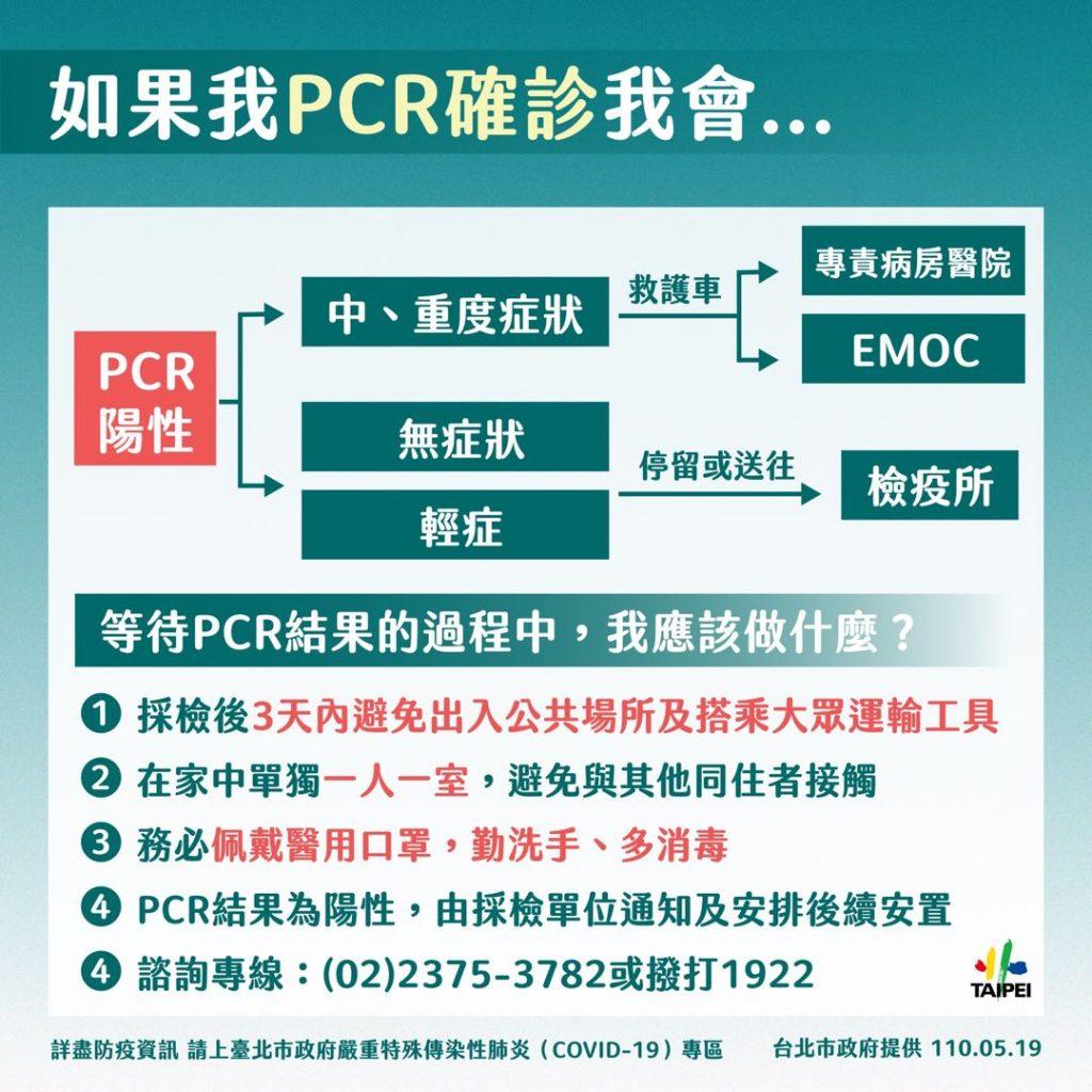 PCR 核酸檢測陽性隔離流程