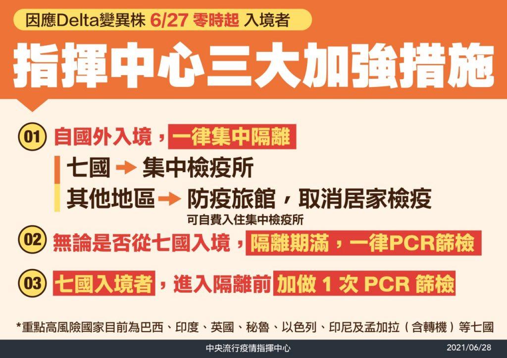 2021台灣入境規定
