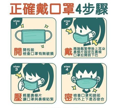 正確戴口罩 4 步驟