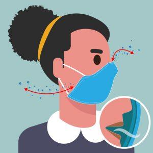 如何使口罩達到最佳防護效果