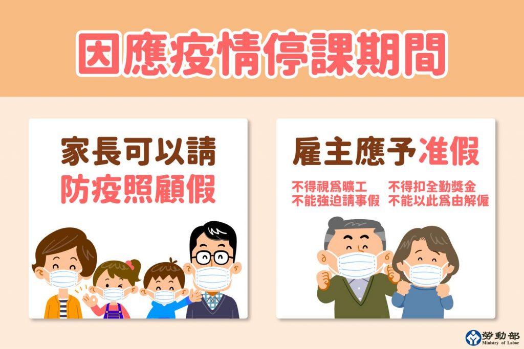 防疫照顧假勞動部規定